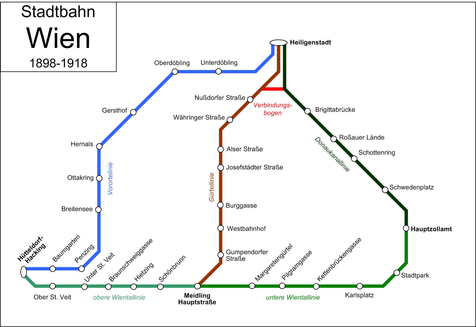 Stadtbahn Wien - 1898-1918